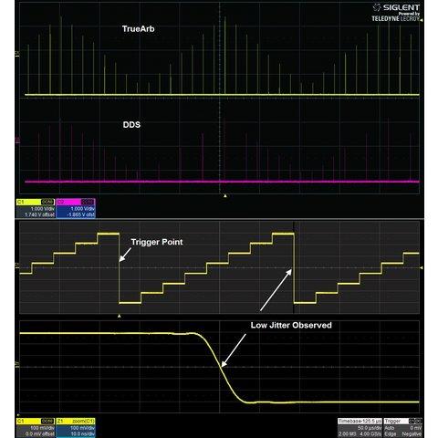 Генератор сигналів SIGLENT SDG6052X Прев'ю 3